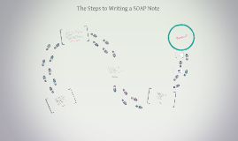 Steps to Writing a SOAP Note