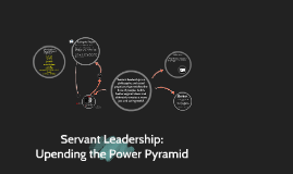 Copy of Servant leadership: an overview
