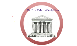 Marketing - Chapter 5 - The Free Enterprise System