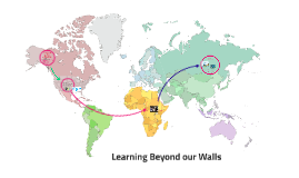 Getting Started with Learning Beyond our Walls