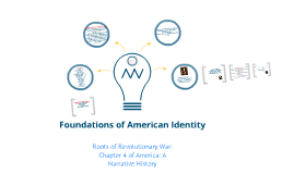 Foundations of American Identity
