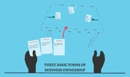 three forms of business ownership