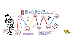 Diary Of A Wimpy Kid Third Wheel Plot Summary