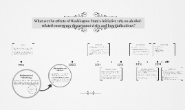 Dissertation seminar 2014: final presentation