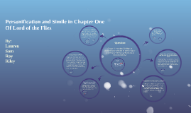 chapter personification and simile by lauren leung on prezi