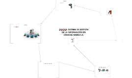 Copy of SIGICAR