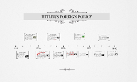 HILTER'S FOREIGN POLICY