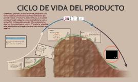 Copy of CICLO DE VIDA DEL PRODUCTO