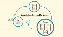 Dissertation: Proposal Defense