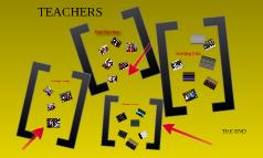 2009-10 Teachers
