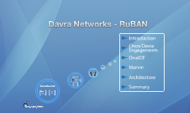 Copy of Copy of Davra Networks - RuBAN