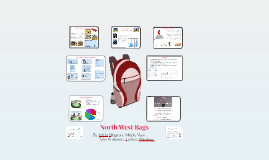 North-West Bags