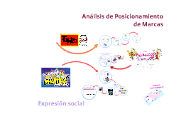 Copy of Expresión social