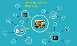 Copy of Life in the Colonies 1650-1750