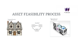 Copy of Asset Feasibility Process