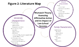 the efficacy of affirmative action Ty - jour t1 - best practices or best guesses assessing the efficacy of corporate affirmative action and diversity policies au - kalev,alexandra.