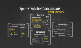 Sports-Related Concussions