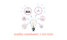 Copy of Objetos de diseño
