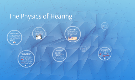 The Physics of Hearing