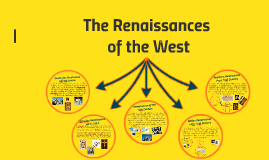 Renaissances in the West