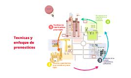 Copy of Tecnicas y enfoques  de pronostico