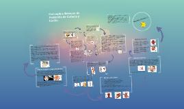 Copy of Copy of Conceptos Básicos de Anatomía de Cabeza y Cuello.