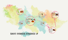 Eight Chinese Cuisines :p
