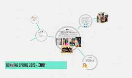 DONNING SPRING 2015 - JENNY
