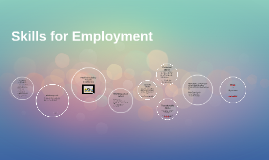 Copy of Skills for Employment