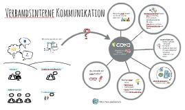 Verbandsinterne Kommunikation im VCD