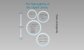 RLLF Digital Libraries