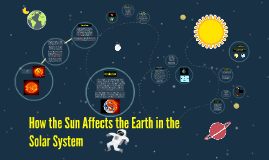How the Sun Affects the Earth in the Solar System