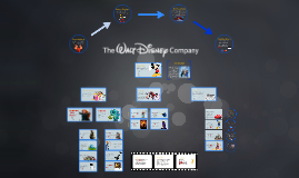 Copy of The Walt Disney Presentation