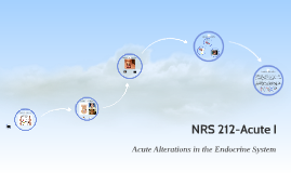Copy of NRS 212-Acute I