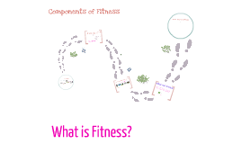 Copy of Copy of BTEC : Components of Fitness
