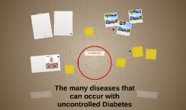 The many diseases that can occur with uncontrolled Diabetes