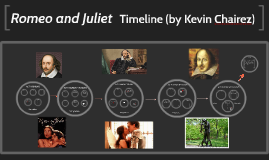 Copy of Romeo and Juliet Timeline