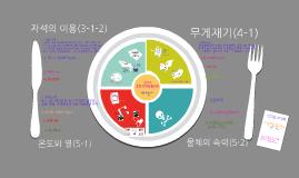 Copy of 2015 초등교사 과학실험연수 15_8_3
