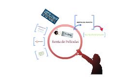 Renta De Peliculas