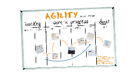 Copy of Agility Methodology