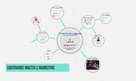 SOUTENANCE MASTER 2 MARKETING