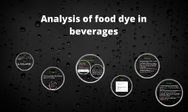 Analysis of food dye in beverages