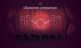 Characters comparison