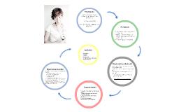Copy of CV