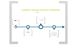 Design Process Guideline