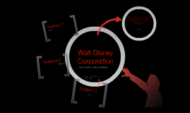Walt Disney and Related Corporation Divisions