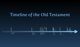 Copy of Timeline of the Old Testament