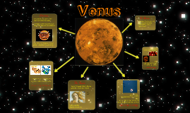 Copy of Copy of Copy of Venus; the sister planet