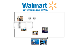 Wal-Mart 2 by Caroline Bolland on Prezi