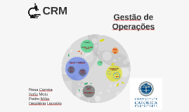 CRM - Gestão de Operações